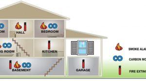 carbon-monoxide-detectors2